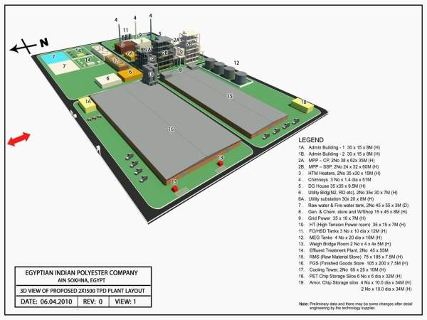 Facility layout diagram of EIPET's PET resin plant in Ain Sohkna. Image courtesy of Egyptian-Indian Polyester (EIPET).