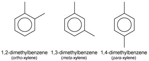 The xylenes (ortho and para) are an important product for the aromatic plant.
