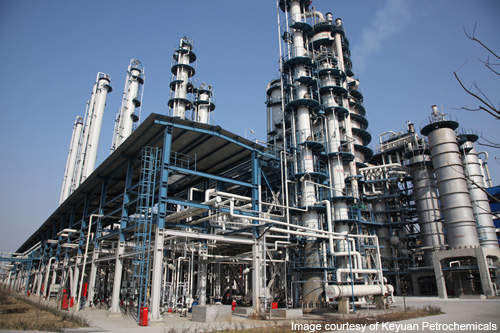Outside view of the existing Keyuan Petrochemicals facility.