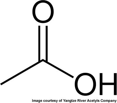 Acetic acid is a useful industrial chemical and China's demand is growing at 6% per year.