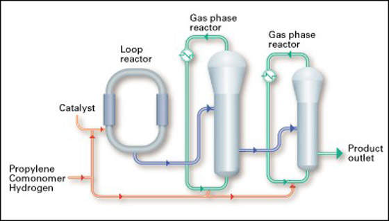 diagram of fuel to oil crude ruwais chemical technology  ruwais chemical technology